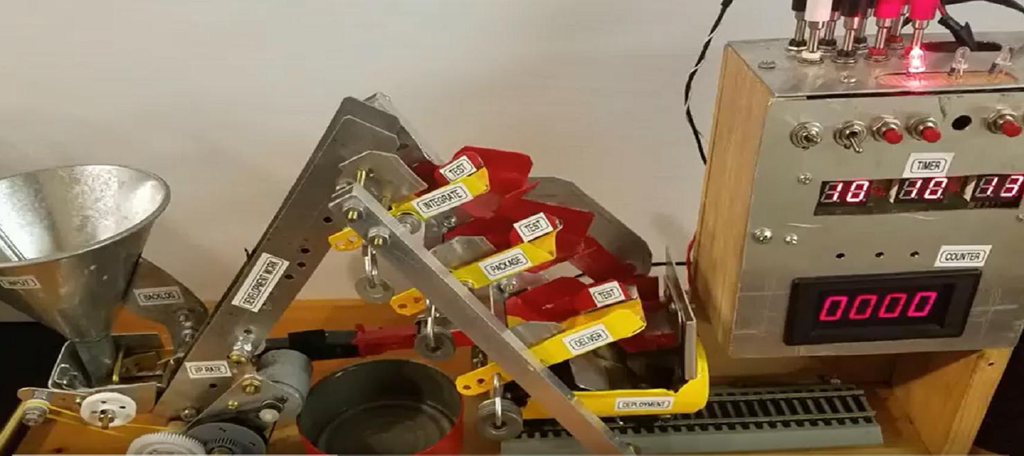 Die DevOps Maschine