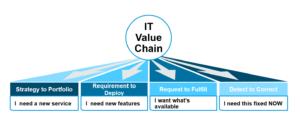 Titel Bild Value Chain_V2