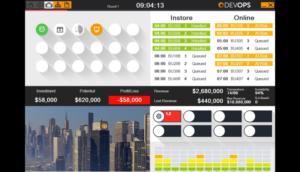 Das Real-Time Business Dashboard - Was sind die Konsequenzen unseres Handelns?